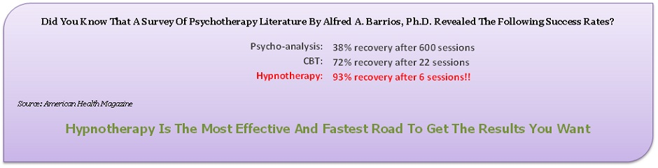 fast results2 hypnosis london
